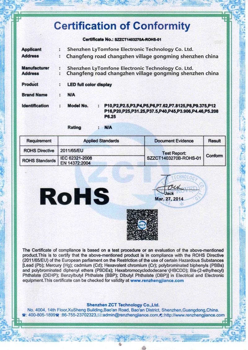 сертификат led продукции